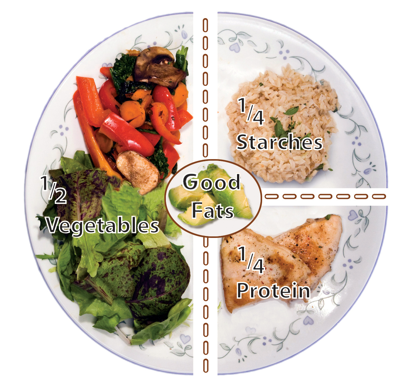 1 2 Plate Vegetables